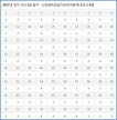 2017년 1회 소방설비산업기사(전기분야) 필기시험 확정답안 (3월 5일 시행)