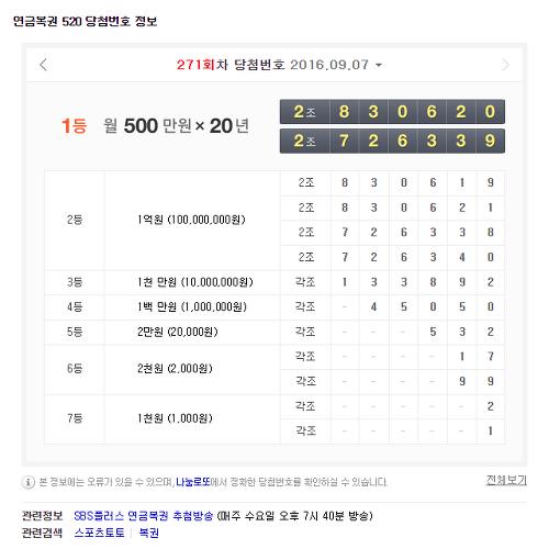 연금복권271회당첨번호 알아봅시다 (간단)