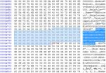 엑셀 매크로 VBA 암호 변경 / 해제