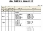 1장의 회원증으로 전국 참여 도서관 이용가능 '서울시 책이음 서비스' 확대 시행