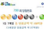 로또 798 회 당첨번호 모음 및 최근 안 나온 수, 최근 많이 나온 수, 5 등 당첨