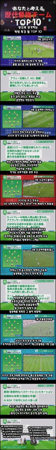 J리그 역대 최강팀은? 5위~1위 - FOOTXBRAIN