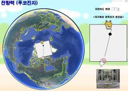 푸코의 진자 가상실험 프로그램 - 지구 자전의 증거, 전향력 확인