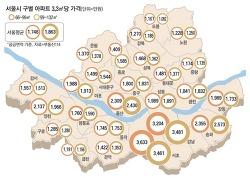 서울 25개구 평형대별 아파트 매매가 분석해 보니......