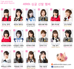 제9회 AKB48 선발총선거 (2017) 속보 순위 총정리