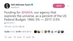 NEIL & NASA, 타이슨의 나사 사랑, 과학 사랑