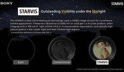 블랙박스 파인뷰 X30, 소니 STARVIS 센서 화질은?