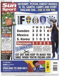 영국언론....1면..