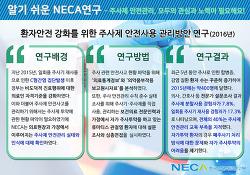 [알기 쉬운 NECA 연구] 주사제 안전관리, 모두의 관심과 노력이 필요해요!