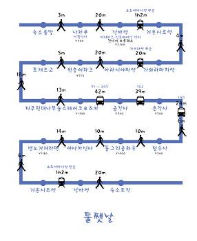 오사카 여행 - 둘째날 - 교토여행 [원숭이파크, 금각사, 은각사, 청수사, 동그리공화국]