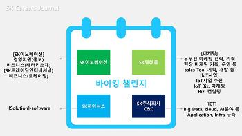 2017 SK 바이킹 챌린지 설명회: 충북대 편
