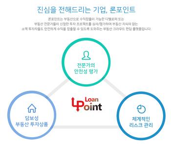 론포인트, 'P2P투자/금융 크라우드펀딩' 플랫폼입니다~