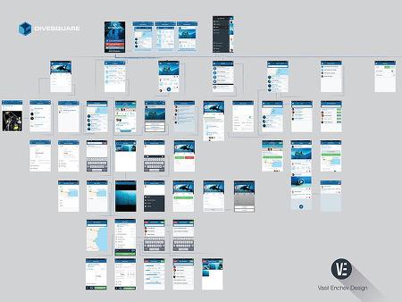 스타트업이라면 어플 하난 있어야 하지 않겠어요? 앱개발시 고려할 점