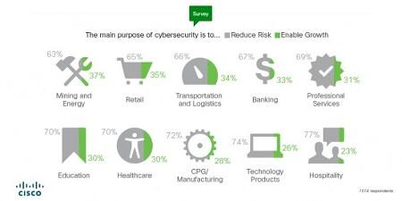 기업의 성장까지 책임지는 사이버 보안, 이제는 놓치지 마세요!