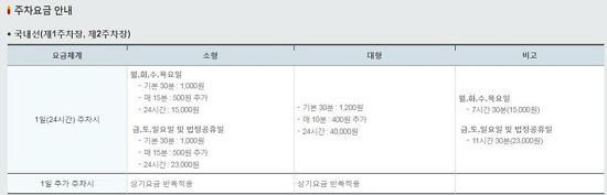 김포공항 장기주차 주차요금 조회 및 할인 방법.