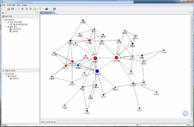 교우관계분석 프로그램 NetMiner for Friendship 이란?