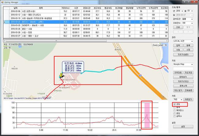 GpsLog Manager - 라이딩 정보 그래프 구간 정보 확인