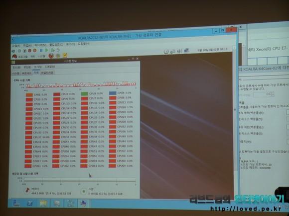 윈도우 서버 2012 가상화
