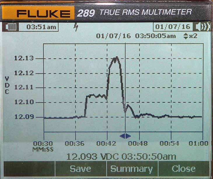 FLUKE 289, True RMS ,플루크, 멀티테스터기 ,추천,IT,IT 제품리뷰,플루크 멀티테스터기는 이미 쓰고 있었는데요. 이번에 더 좋은녀석을 구매했습니다. FLUKE 289 True RMS 플루크 멀티테스터기 추천 제품 소개를 해 봅니다. 이 제품이 가격은 비싼데 그리고 나온지도 좀 되었는데 아직도 잘 나가는 이유를 알겠네요. 잘 망가지지 않는다죠. FLUKE 289 True RMS 플루크 멀티테스터기 쓰기 전에는 플루크 179를 썼었는데요. 정품 가격으로 구매해서 그것도 꽤 비싸게 샀었는데 이 제품은 더 비쌉니다.