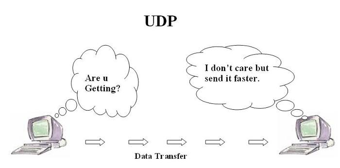 Tsunami UDP, boost sending files