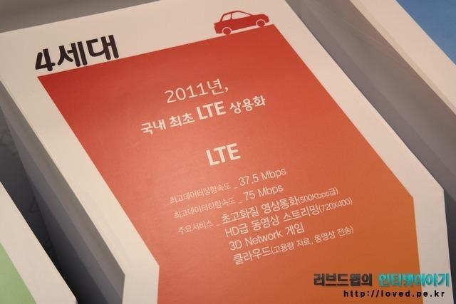 4세대, LTE