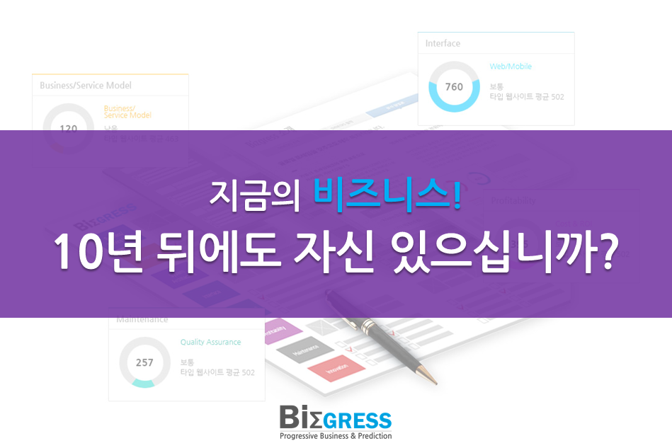 Bizgress.com - 비즈니스 생존율 예측 Business Survival rate Prediction