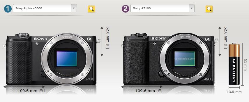 A7 II, a7R ii, a7s, a7s ii, It, Sony, sony a5000, sony a5100, sony A6000, sony a6500, 리뷰, 미러리스카메라, 미러리스카메라추천, 사진, 소니, 소니 A6500, 소니 a7, 소니 이벤트, 카메라, 소니 a5000