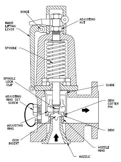P142724 additionally US6747367 further 3 besides Solenoid Switch Wiring Diagram also Cosa Sono Le Diatomee 1. on diagram of valve