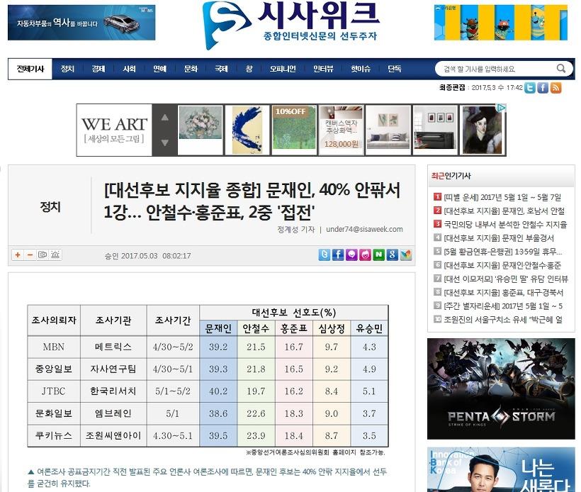 대선후보 지지율 여론조사 - 차기대선후보 대통령 후보 지지율 정리