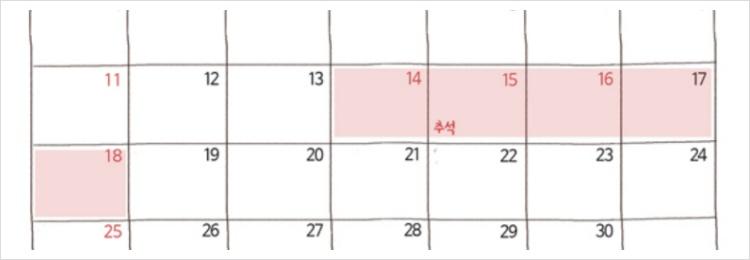 심리적 휴일, 연휴 후유증