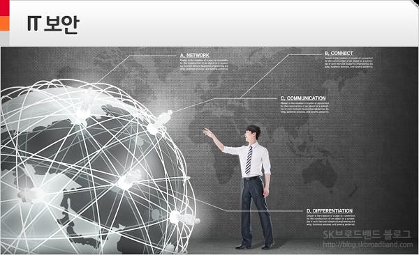 간단한 설정으로 인터넷 속도 향상시키는 법