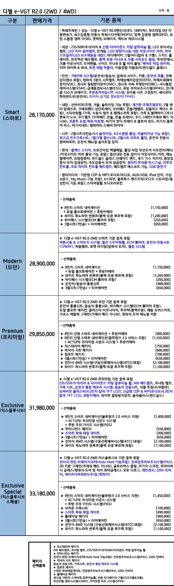 싼타페 2015 가격표