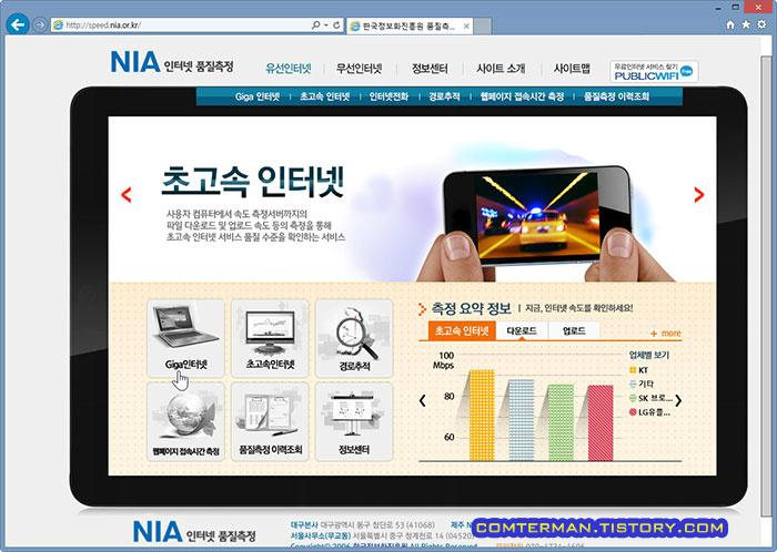 NIA 인터넷 품질측정