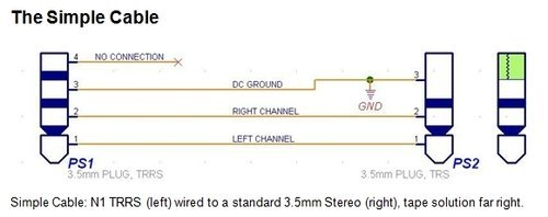 Trrs Pinout besides Audio Plugs Bbb likewise Trs Pinout moreover Apple Nokia Windows Headset W besides Four Usb Headset Wire Schematics Wiring Diagram Usb Microphone Wiring Diagram. on iphone microphone cable wiring diagram