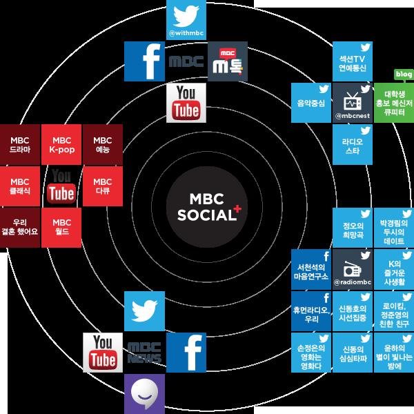 mbc-social_j.jpg
