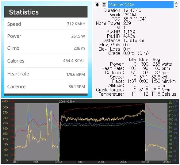 좌) 비쿨 파워 측정 우) 실제 파워미터 측정