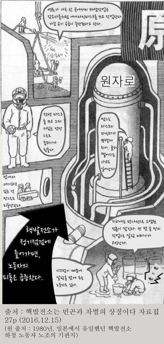 원전 피폭 노동자의 실상을 그린 삽화