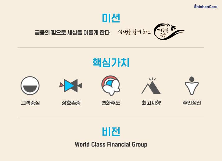 신한금융그룹 미션, 핵심가치, 비전